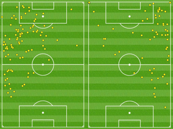 Touch Maps Hazard & Willian v Burnley